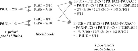 a priori analysis calculator
