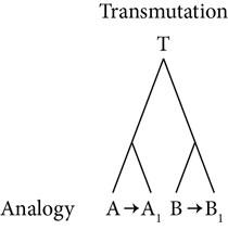 Figure 07